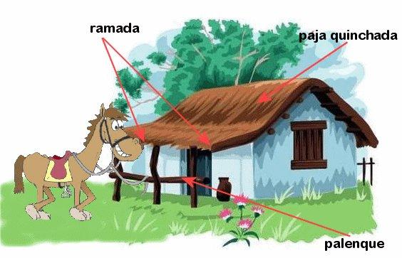 Imagenes De Casa De Rancho